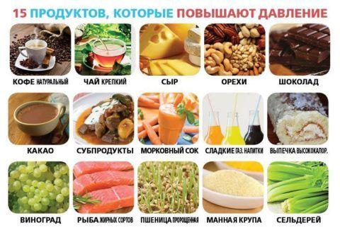 На картинке представлены 15 продуктов, способствующих повышению АД у гипотоников.
