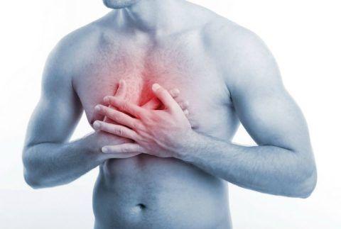 Боли за грудиной