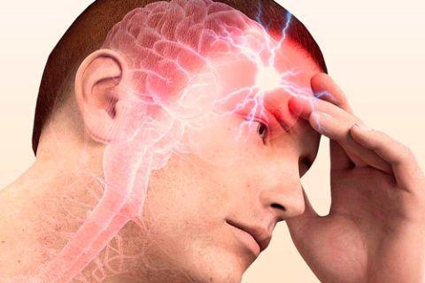 Ликворная головная боль