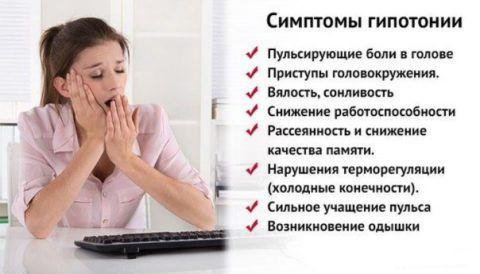 А вы знакомы с этими симптомами?