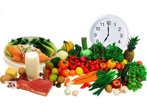 Сбалансированное и разнообразное питание