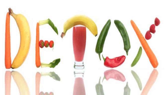Детоксикация организма: простые продукты для правильного питания и оздоровления