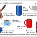 кофеина в напитках.